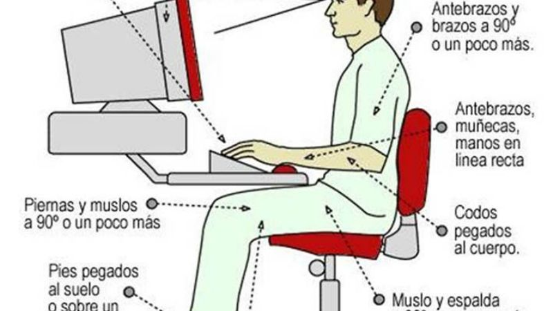 Home office: claves para mantener una buena postura