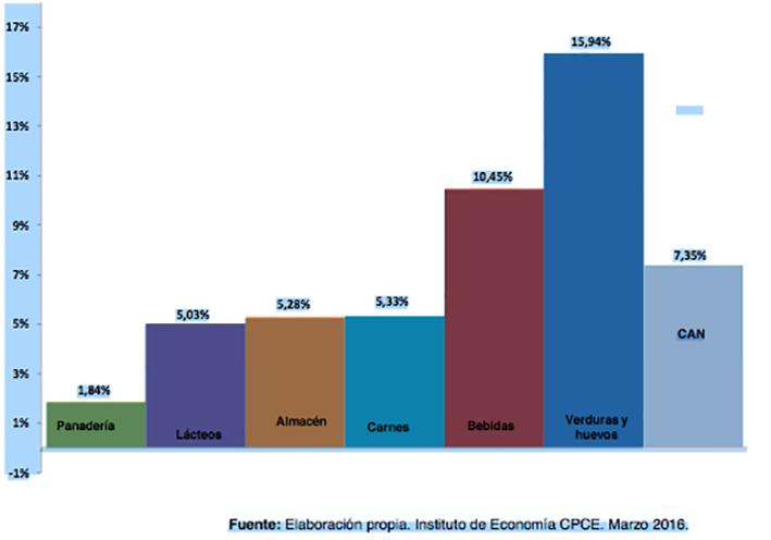 Aumento Pensiones No Contributivas En Septiembre 2016