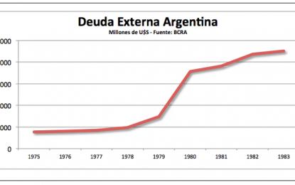 Deuda externa argentina: 1976 y la mancha de sangre