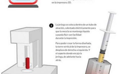 Primera impresora 3D de medicamentos